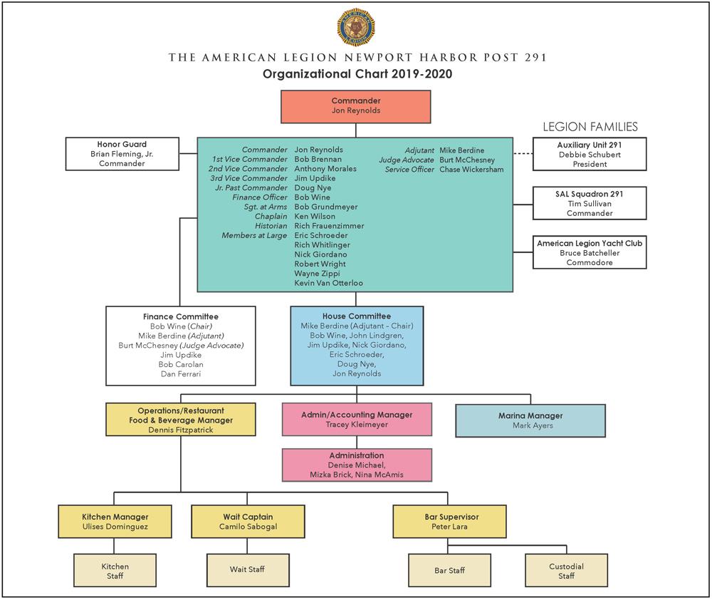 Org-Chart-2019-12-12-web