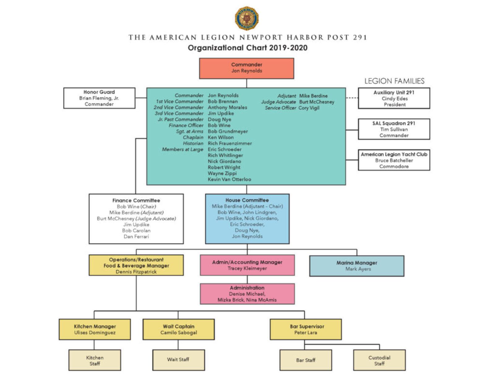 Org-Chart-2020-Aug